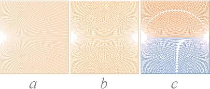 elektrisk fältstyrka mellan två punkter